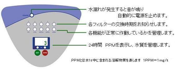 すべての講義 1リットル cm3 : 逆浸透膜浄水器・RO浄水器 ...